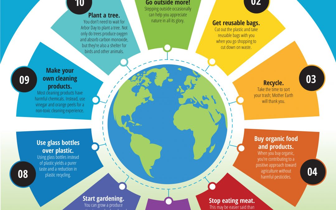 10 Ways to Make Everyday Earth Day